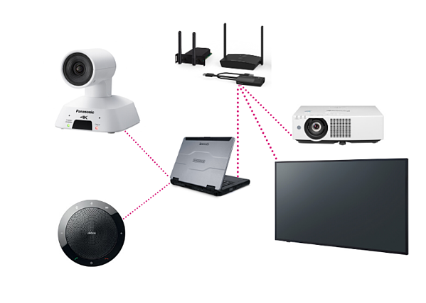 Panasonic-verkkokokous- ja videoneuvottelupaketti kokoushuoneeseen tai neuvottelutilaan