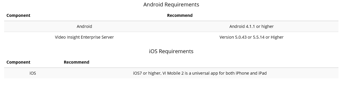 Mobile requirements