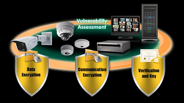 Panasonic-Secure-Communications-protection-elements