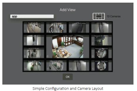 VI TV_layouts