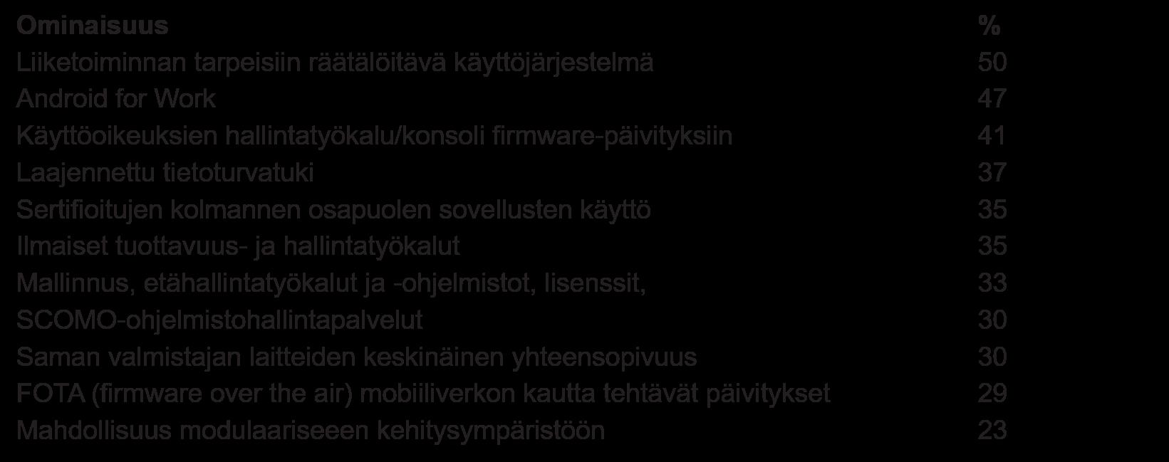 taulukko4