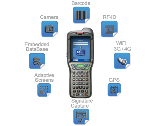 technologies-available-MCL-Mobility-Platform